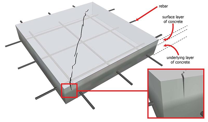 Почему трескается бетон усадочные трещины фото