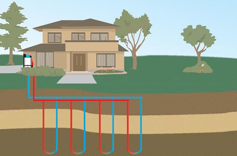Геотермальная система отопления и охлаждения фото