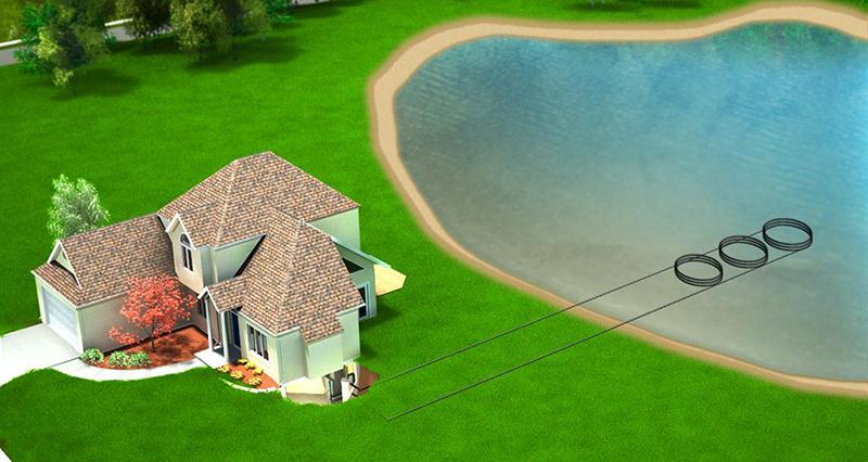 Геотермальная система отопления дома от воды фото