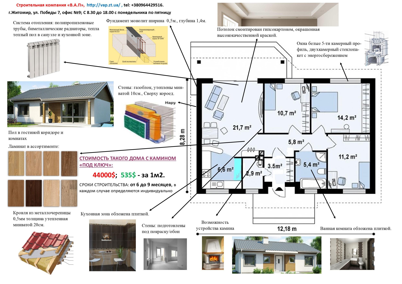 Строительство дома под ключ Житомир